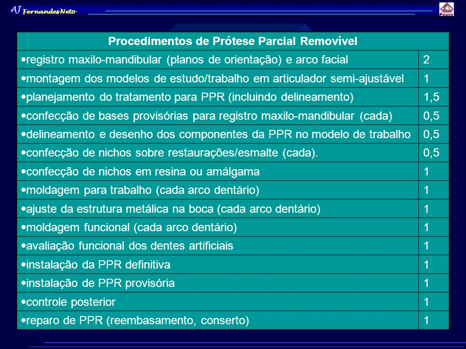 Procedimentos de Prótese Parcial Removível