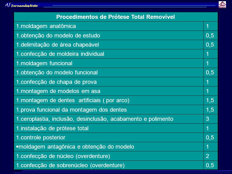 Procedimentos de Prótese Total Removível