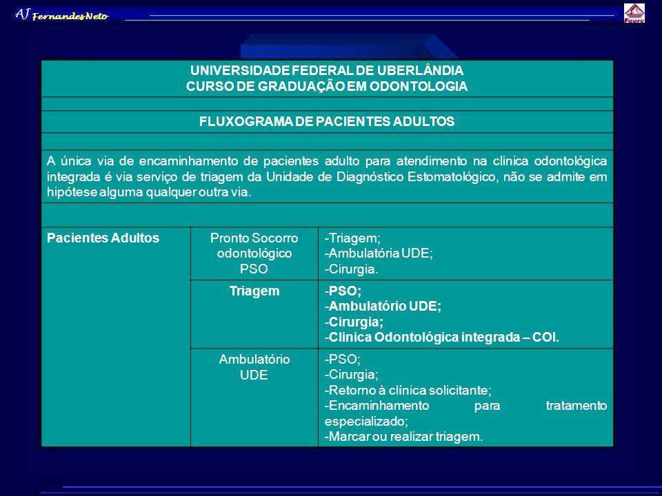 CURSO DE GRADUAÇÃO EM ODONTOLOGIA FLUXOGRAMA DE PACIENTES ADULTOS