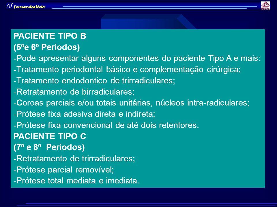 PACIENTE TIPO B(5ºe 6º Períodos) Pode apresentar alguns componentes do paciente Tipo A e mais: