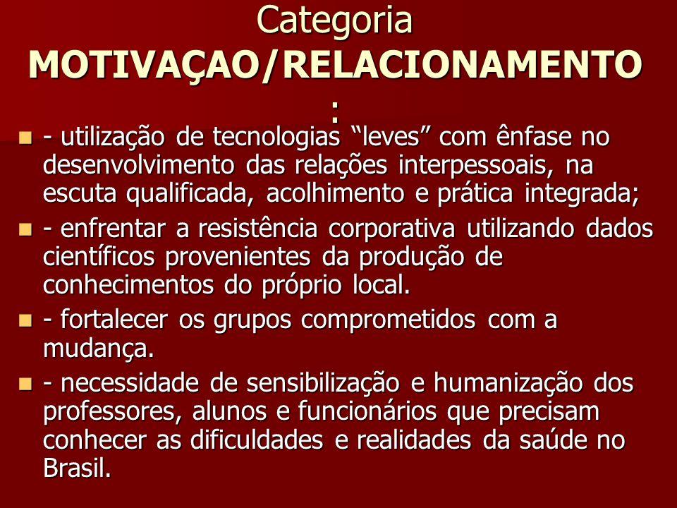 Categoria MOTIVAÇAO/RELACIONAMENTO: