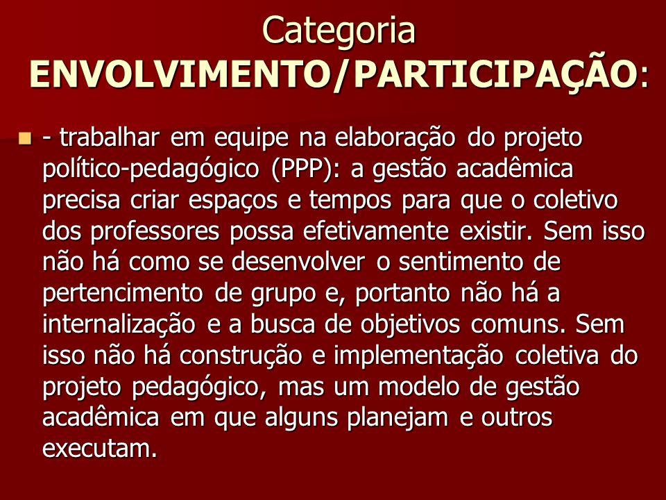Categoria ENVOLVIMENTO/PARTICIPAÇÃO: