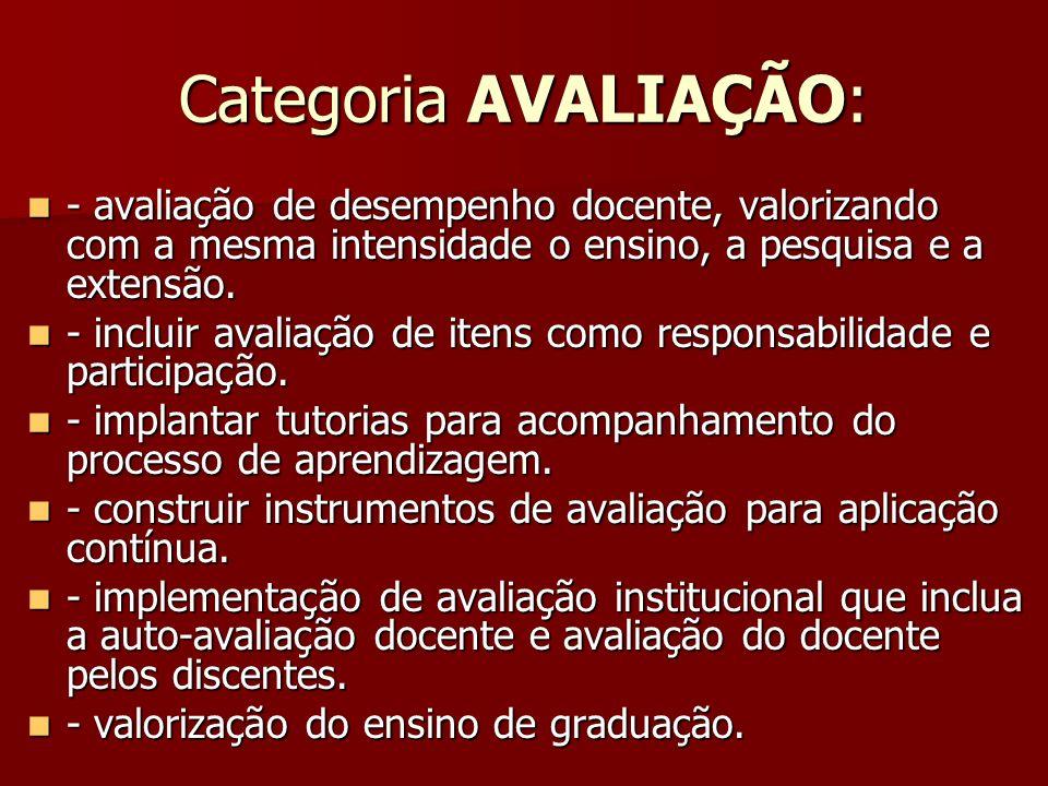 Categoria AVALIAÇÃO:- avaliação de desempenho docente, valorizando com a mesma intensidade o ensino, a pesquisa e a extensão.