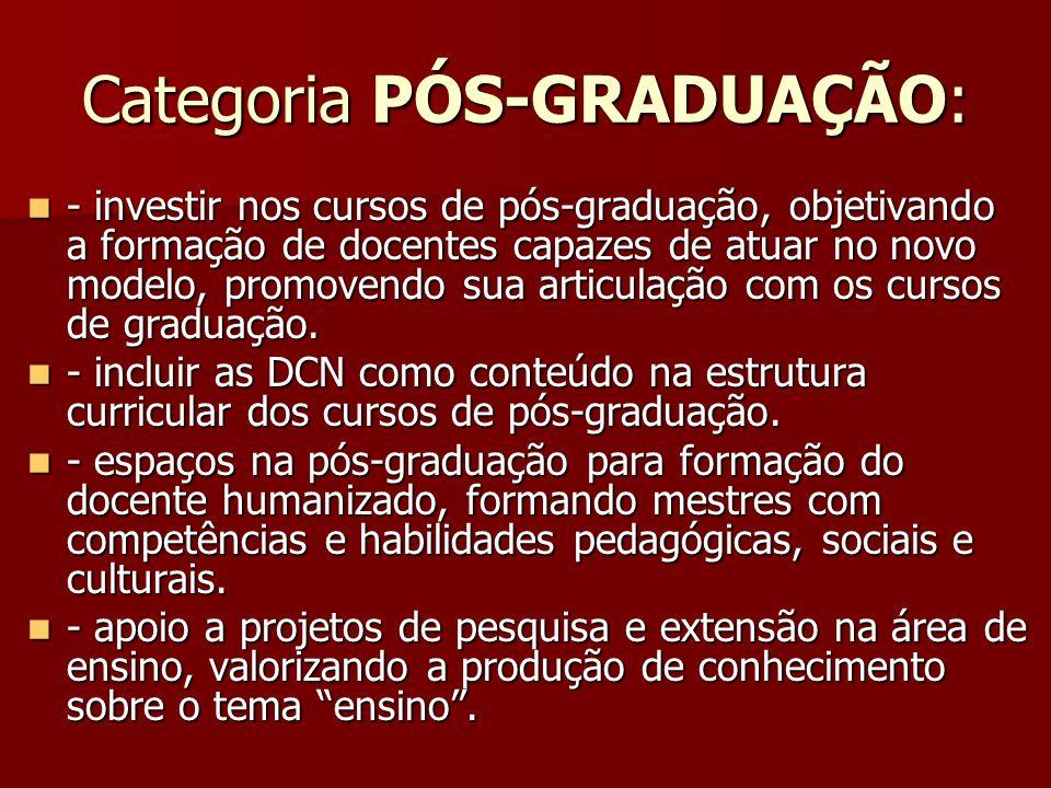 Categoria PÓS-GRADUAÇÃO: