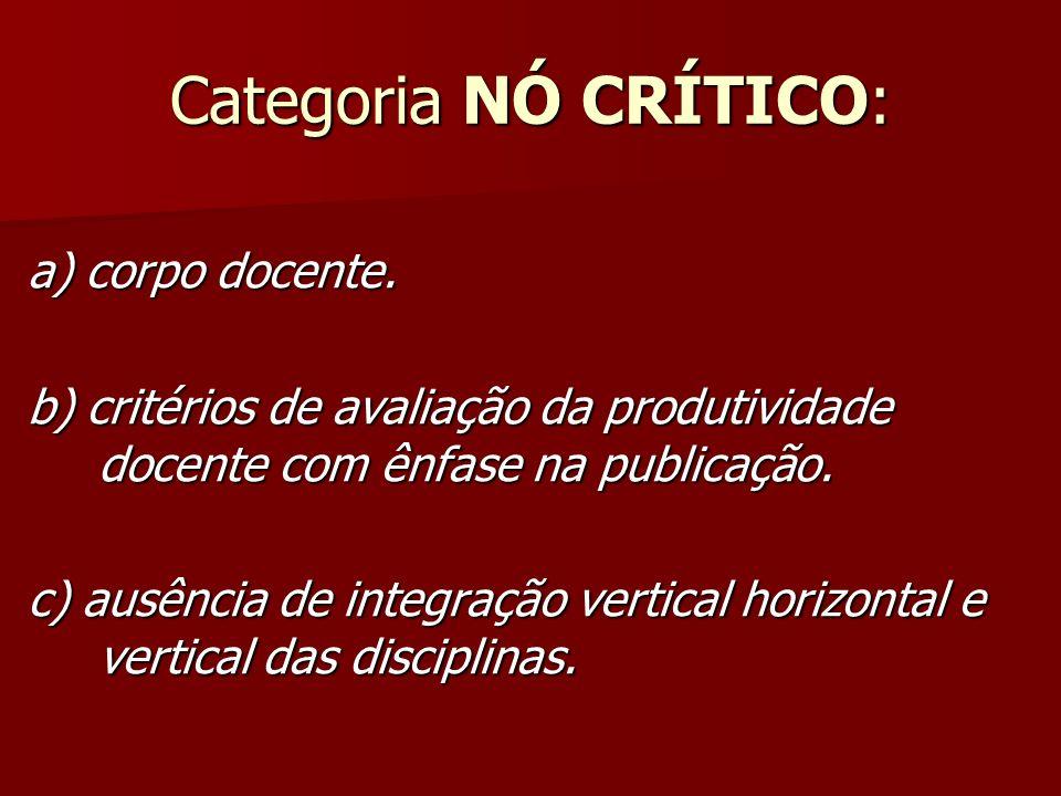Categoria NÓ CRÍTICO: a) corpo docente.