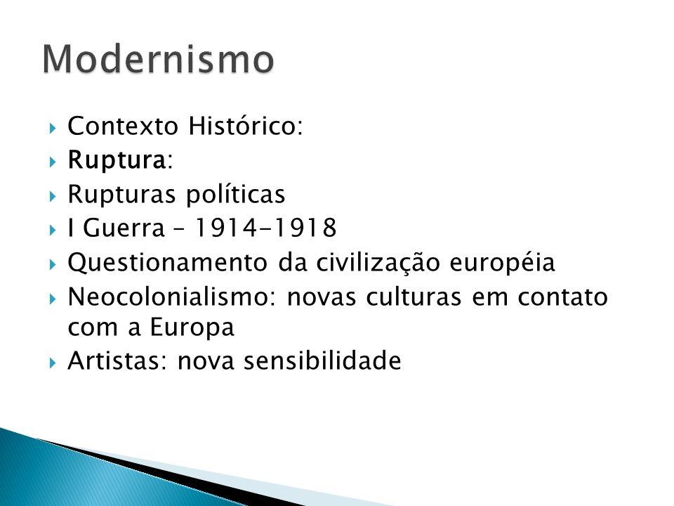 Modernismo Contexto Histórico: Ruptura: Rupturas políticas