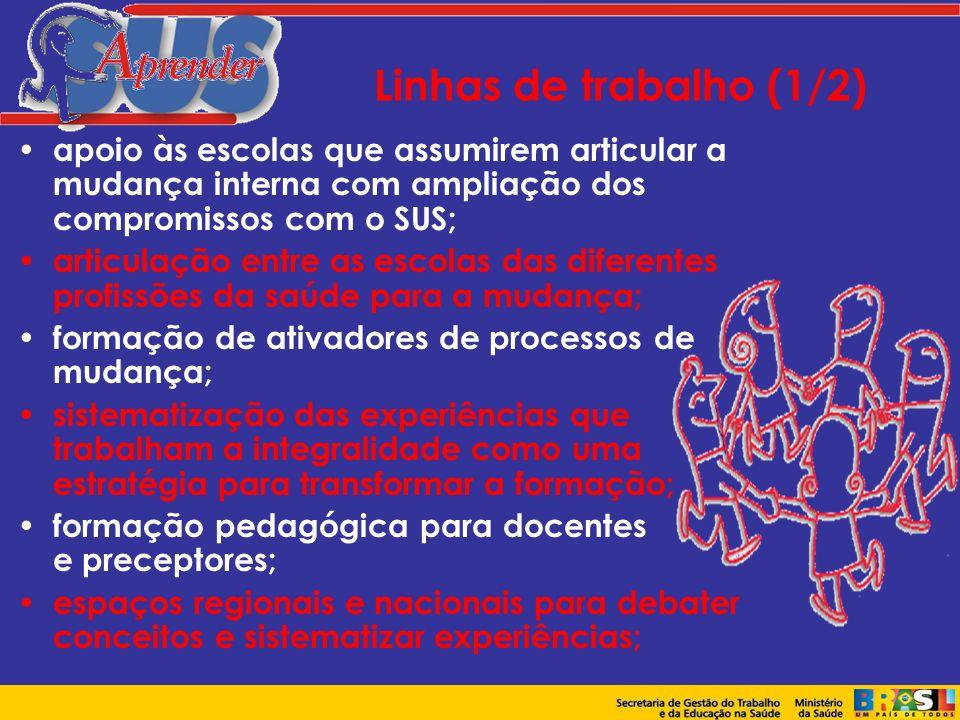 Linhas de trabalho (1/2)apoio às escolas que assumirem articular a mudança interna com ampliação dos compromissos com o SUS;