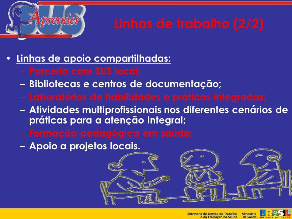 Linhas de trabalho (2/2) Linhas de apoio compartilhadas:
