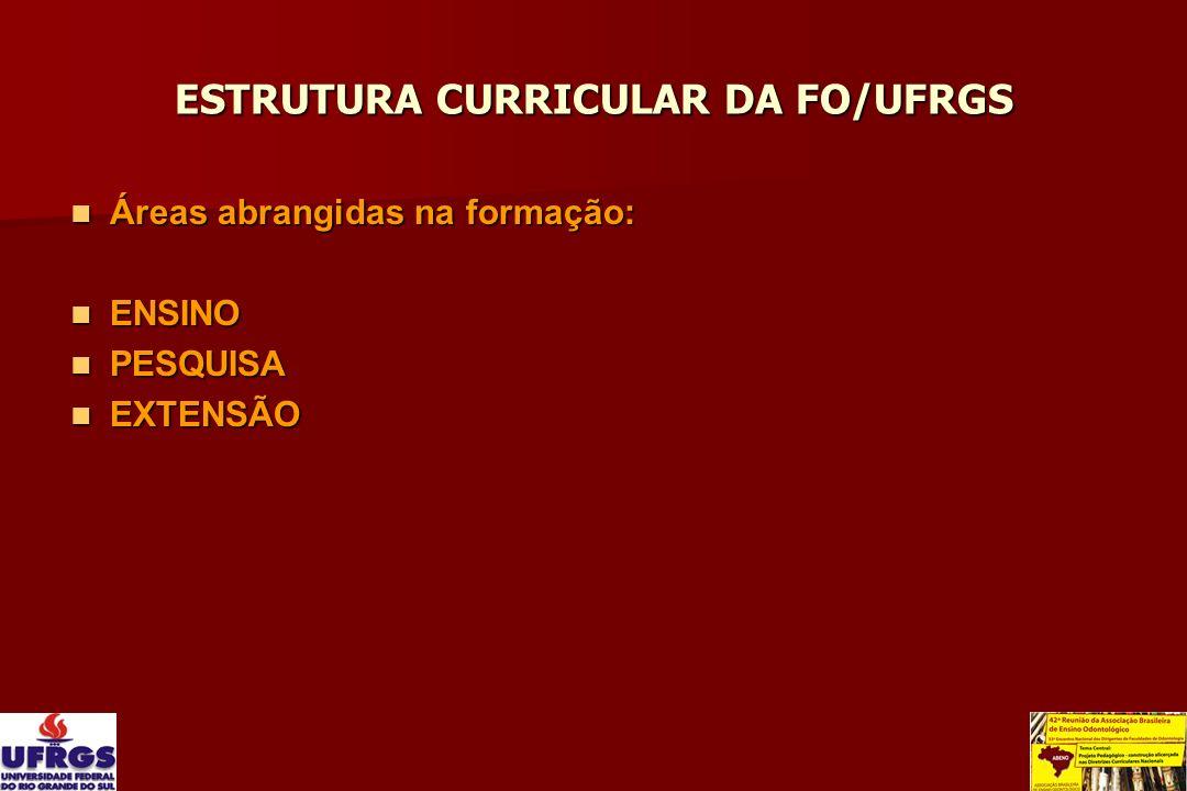 ESTRUTURA CURRICULAR DA FO/UFRGS
