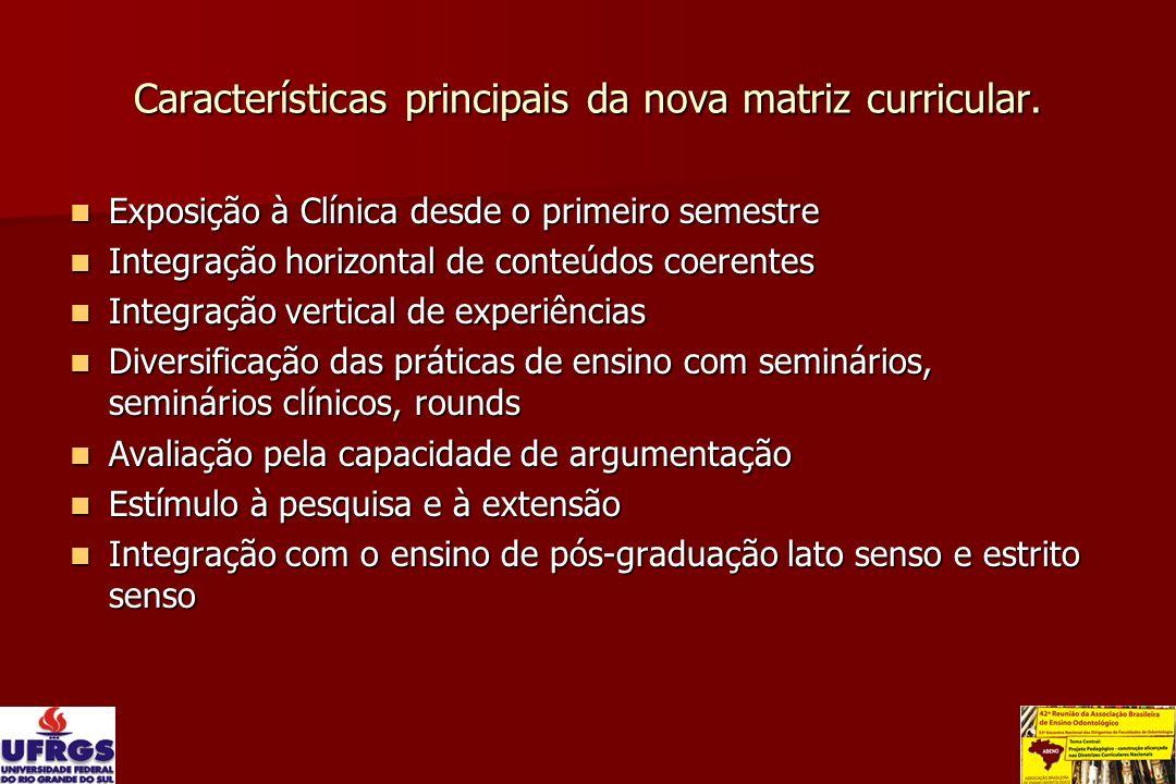 Características principais da nova matriz curricular.