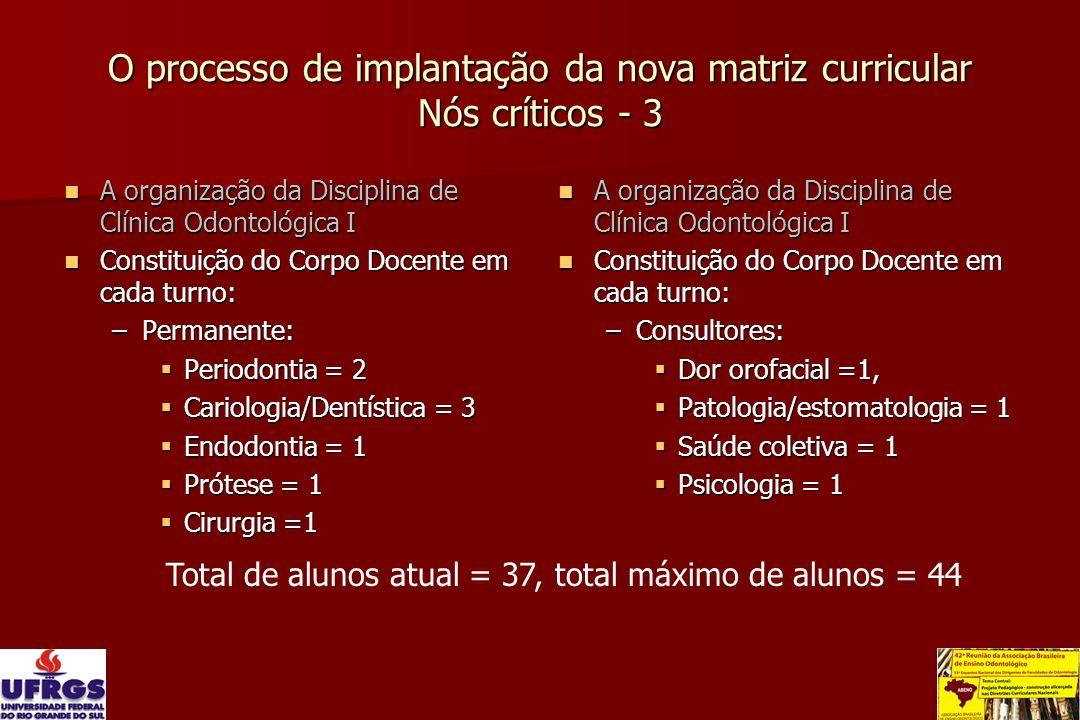 O processo de implantação da nova matriz curricular Nós críticos - 3
