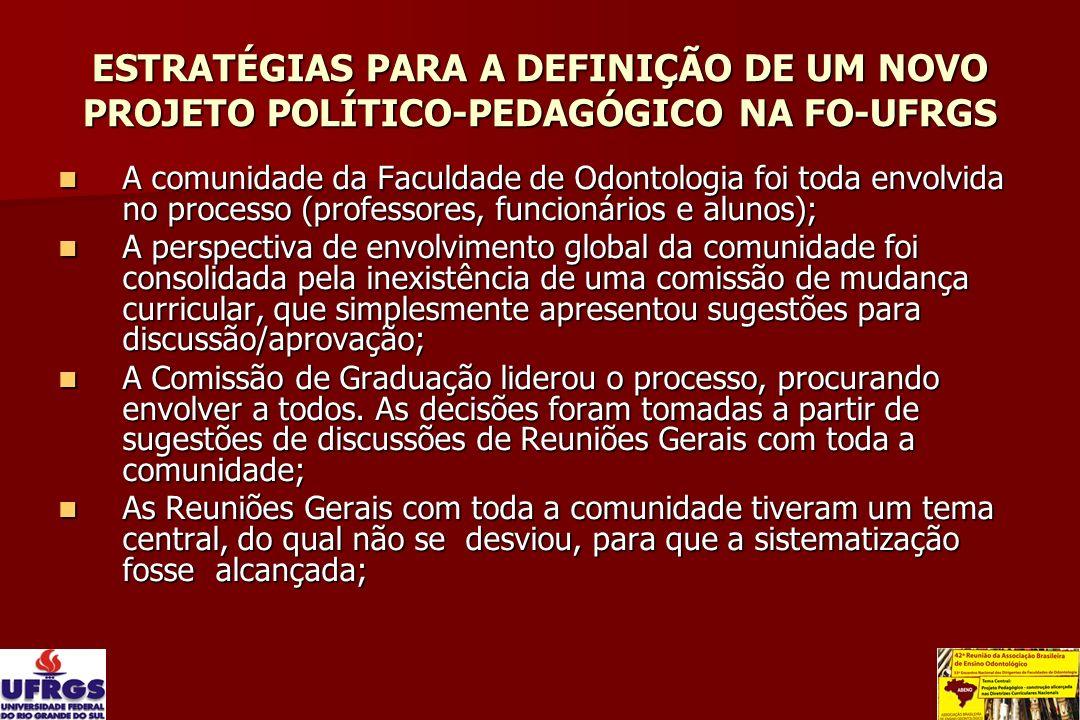 ESTRATÉGIAS PARA A DEFINIÇÃO DE UM NOVO PROJETO POLÍTICO-PEDAGÓGICO NA FO-UFRGS