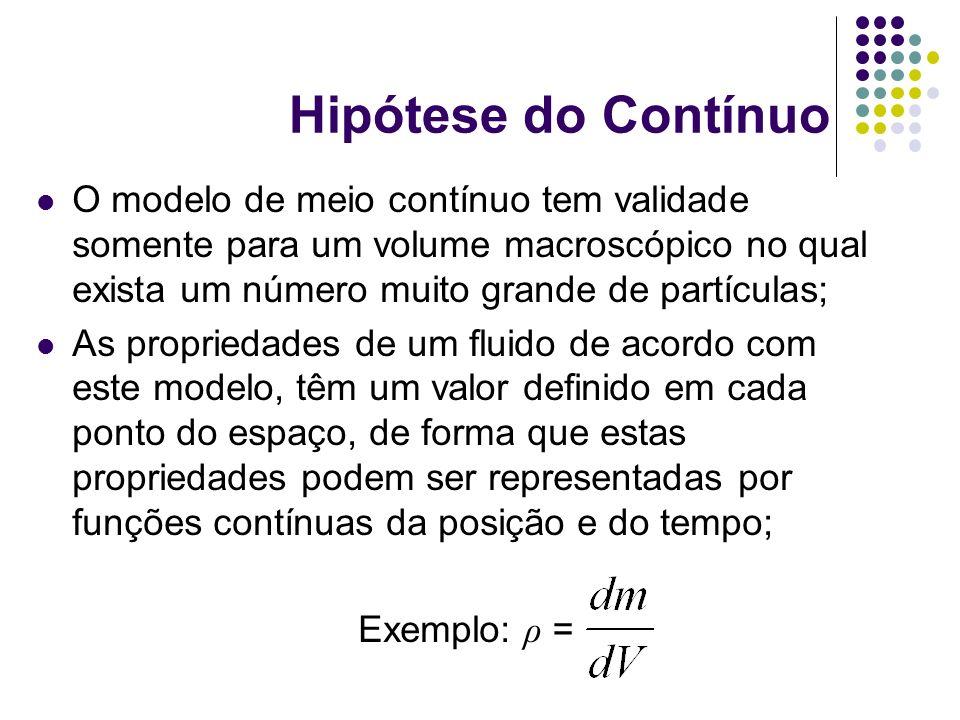 Hipótese do ContínuoO modelo de meio contínuo tem validade somente para um volume macroscópico no qual exista um número muito grande de partículas;