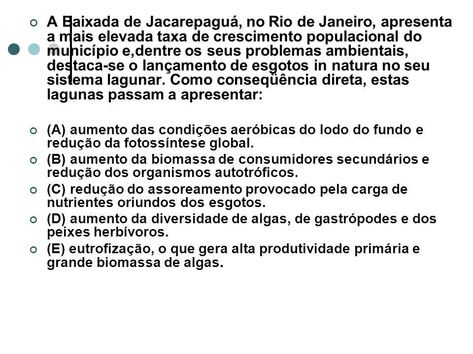 A Baixada de Jacarepaguá, no Rio de Janeiro, apresenta a mais elevada taxa de crescimento populacional do município e,dentre os seus problemas ambientais, destaca-se o lançamento de esgotos in natura no seu sistema lagunar. Como conseqüência direta, estas lagunas passam a apresentar: