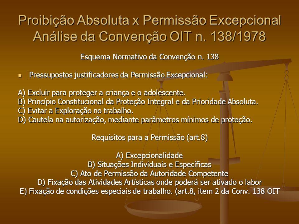 Proibição Absoluta x Permissão Excepcional Análise da Convenção OIT n
