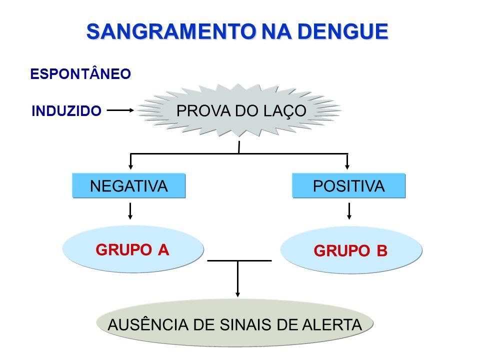 AUSÊNCIA DE SINAIS DE ALERTA
