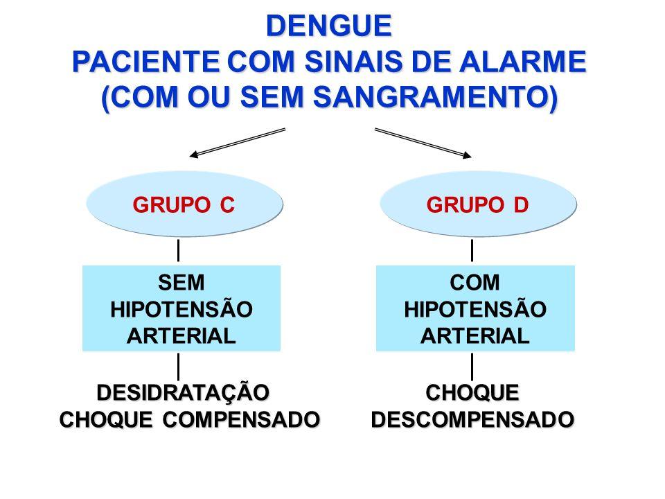 DENGUE PACIENTE COM SINAIS DE ALARME (COM OU SEM SANGRAMENTO)