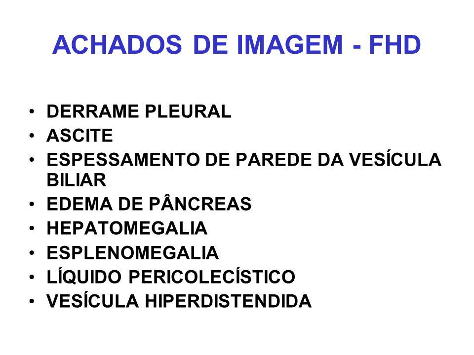ACHADOS DE IMAGEM - FHD DERRAME PLEURAL ASCITE