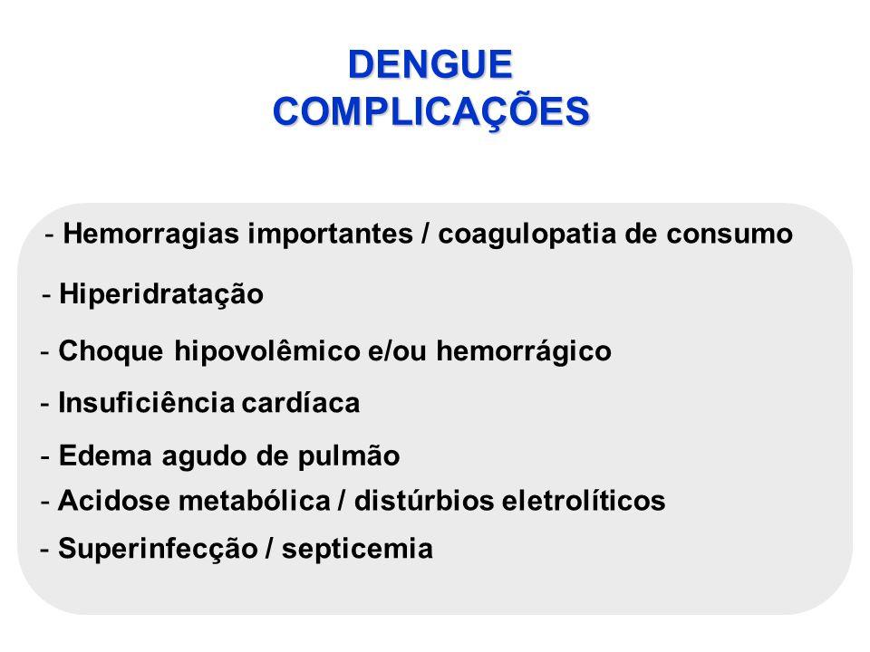 DENGUE COMPLICAÇÕES Hemorragias importantes / coagulopatia de consumo