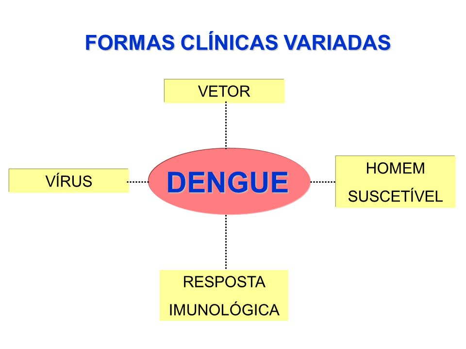 FORMAS CLÍNICAS VARIADAS