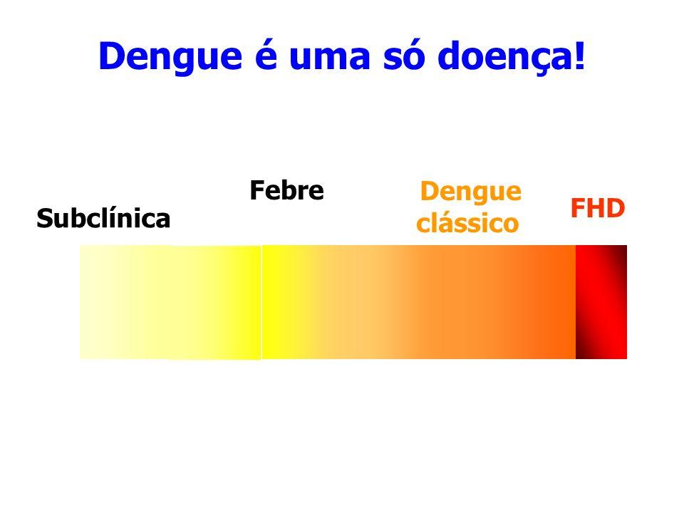 Dengue é uma só doença! Subclínica Febre Dengue clássico FHD