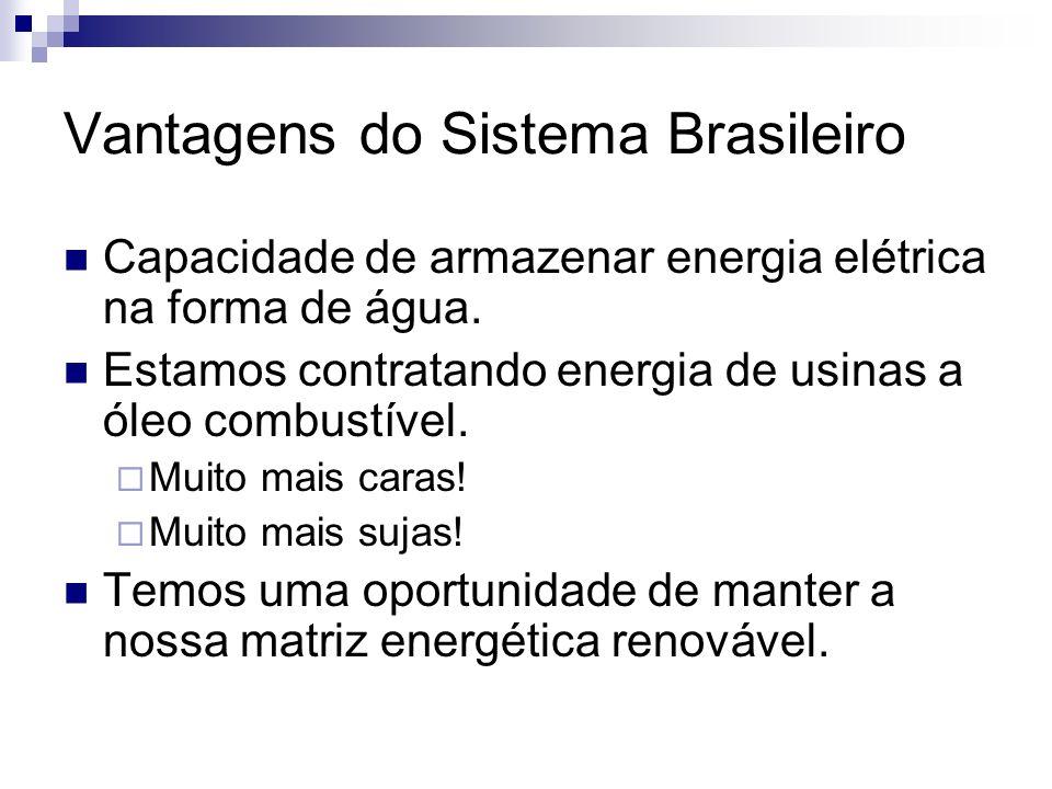 Vantagens do Sistema Brasileiro