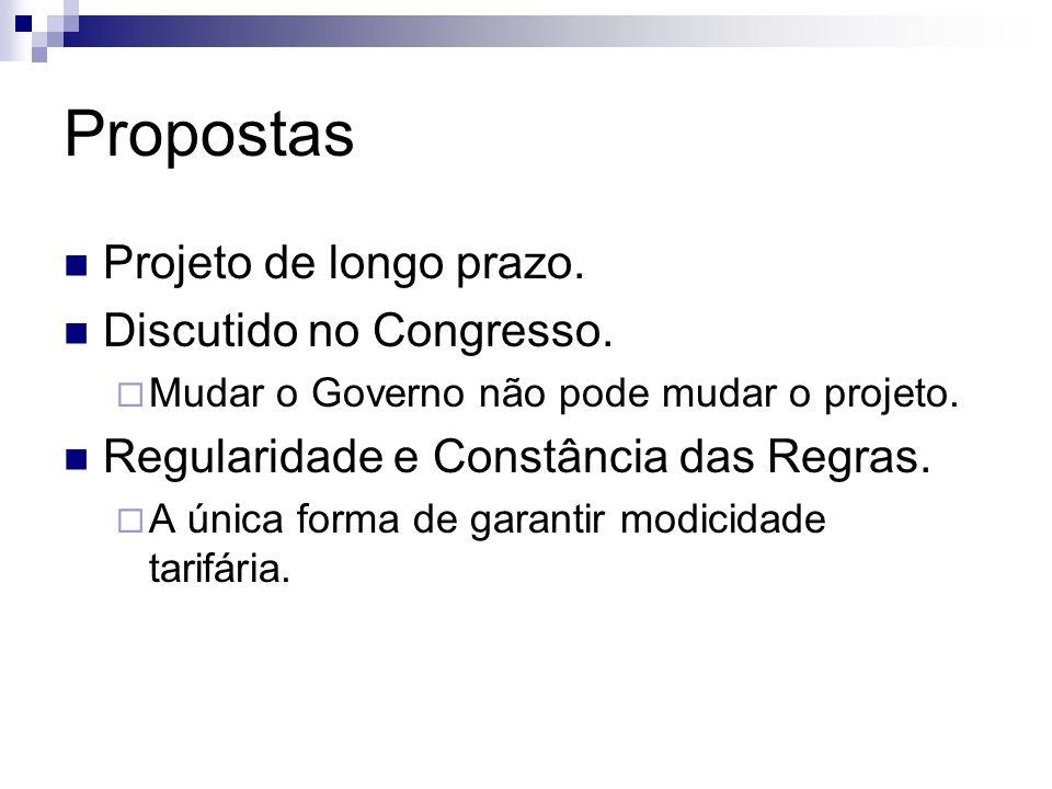 Propostas Projeto de longo prazo. Discutido no Congresso.
