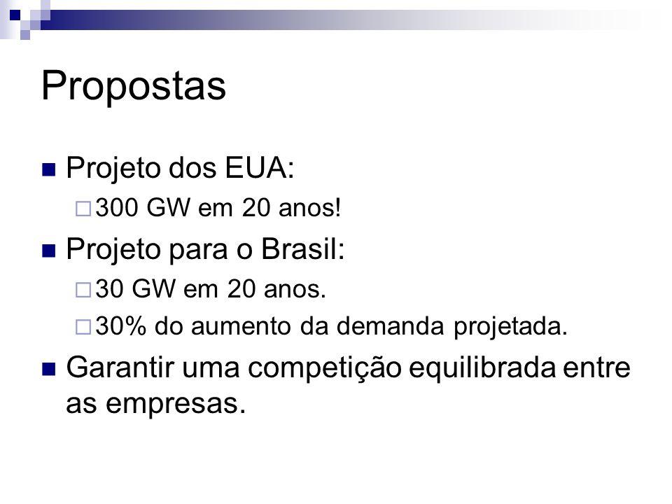 Propostas Projeto dos EUA: Projeto para o Brasil: