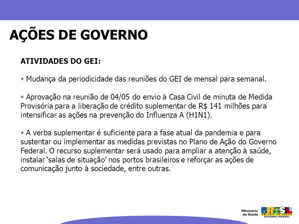 AÇÕES DE GOVERNO ATIVIDADES DO GEI: