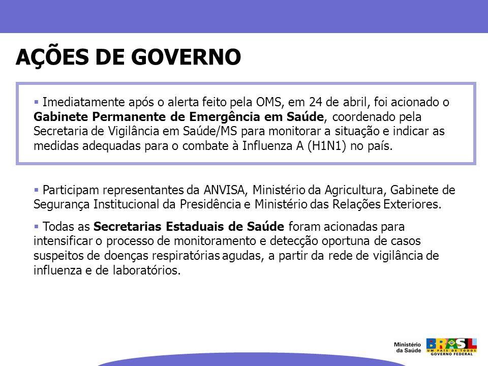 AÇÕES DE GOVERNO