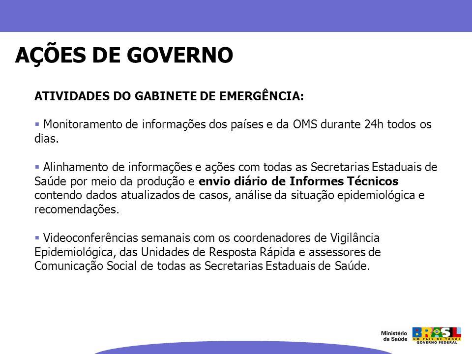 AÇÕES DE GOVERNO ATIVIDADES DO GABINETE DE EMERGÊNCIA: