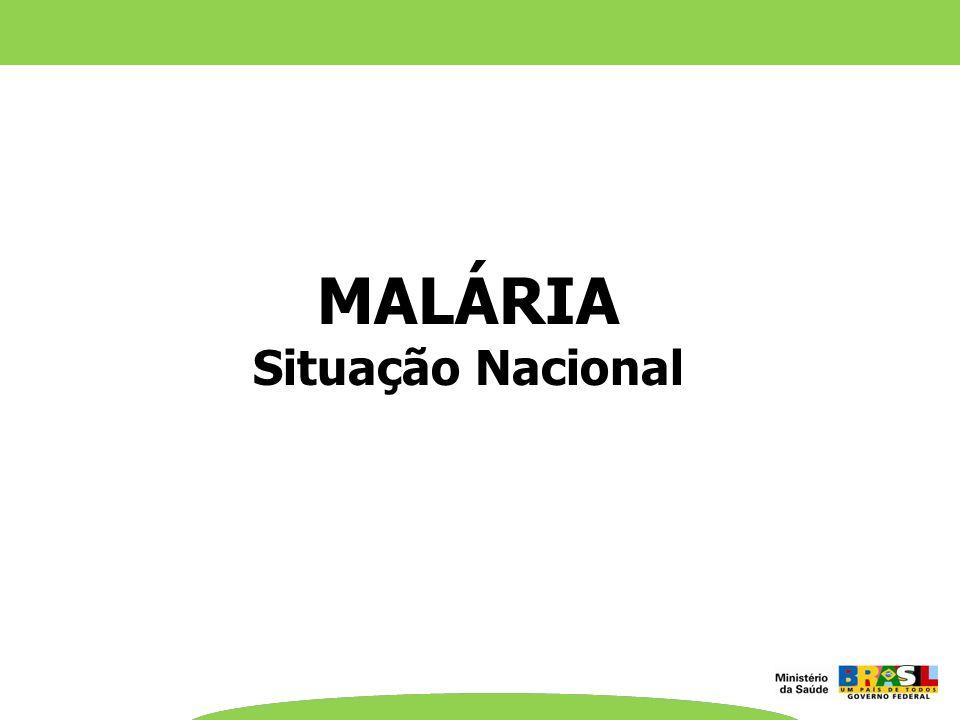 MALÁRIA Situação Nacional