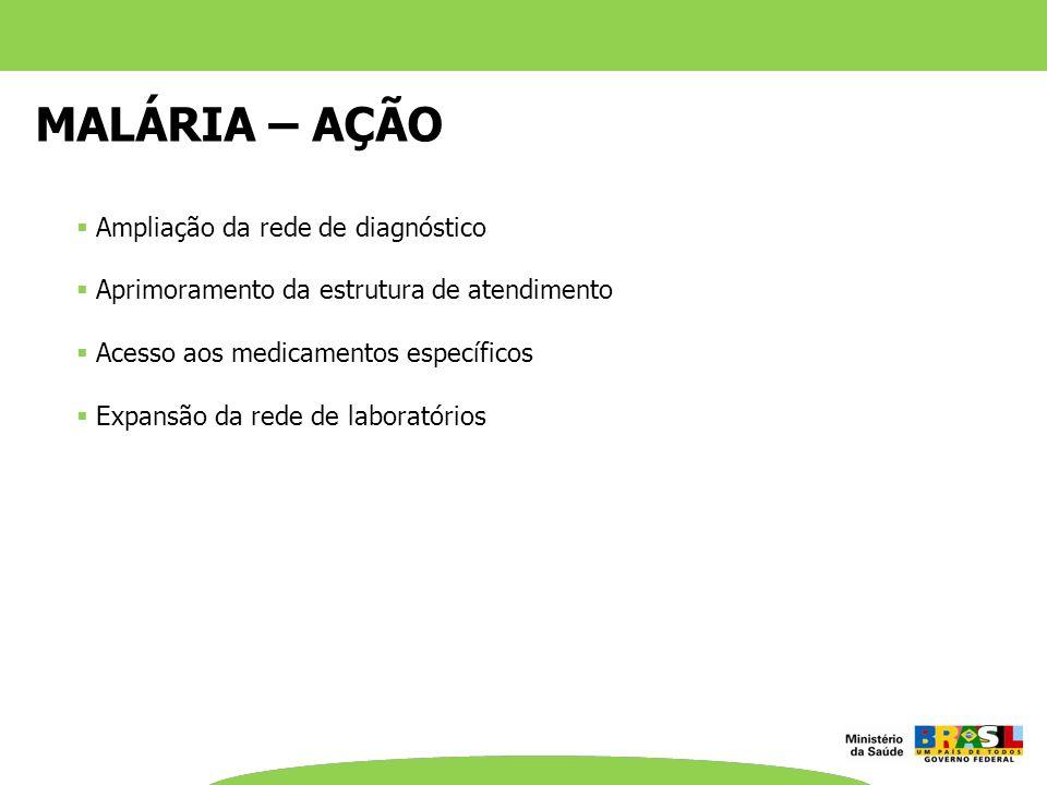 MALÁRIA – AÇÃO Ampliação da rede de diagnóstico