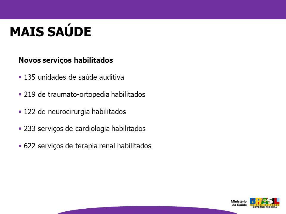MAIS SAÚDE Novos serviços habilitados 135 unidades de saúde auditiva