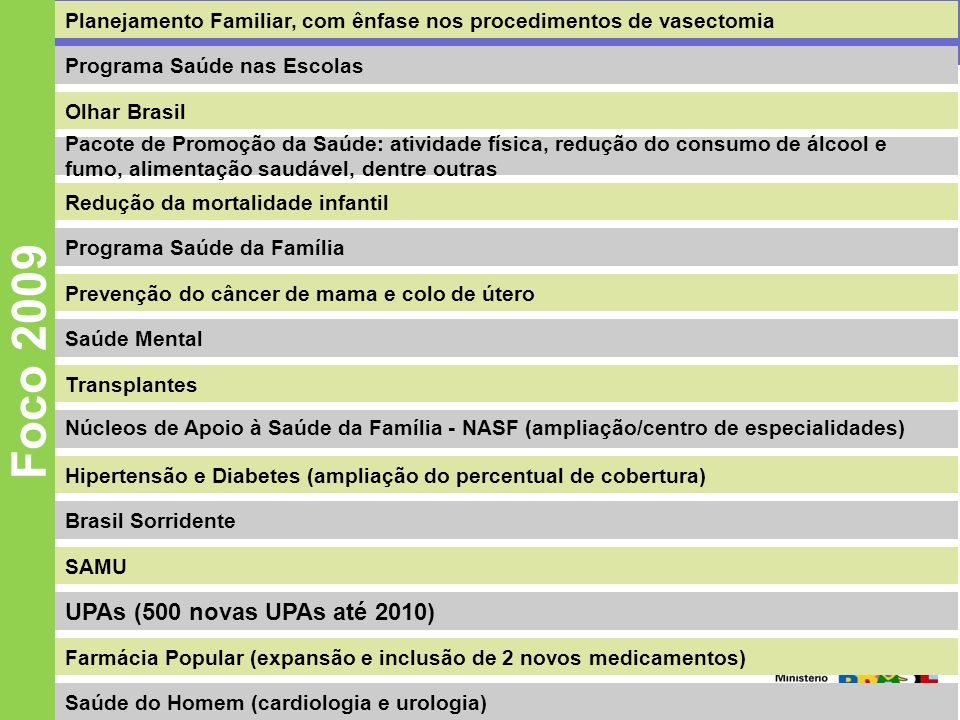 Foco 2009 UPAs (500 novas UPAs até 2010)