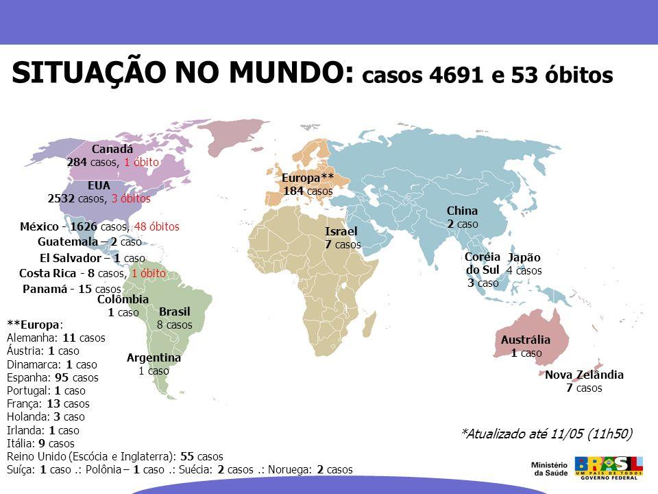 Costa Rica - 8 casos, 1 óbito