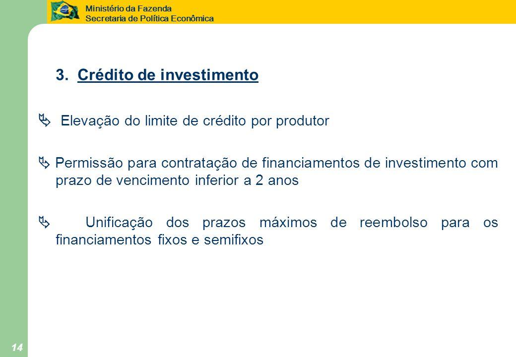 3. Crédito de investimento