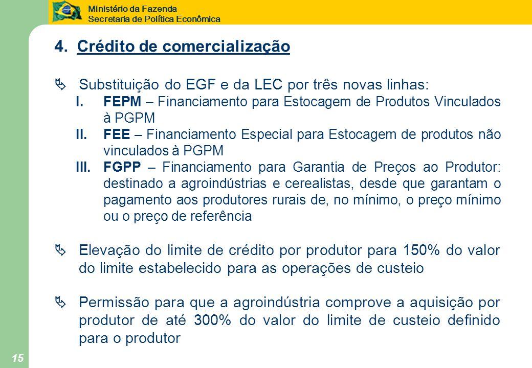 4. Crédito de comercialização