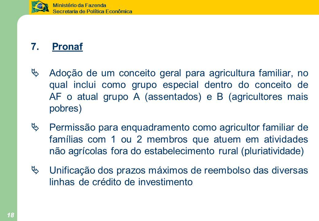 7. Pronaf