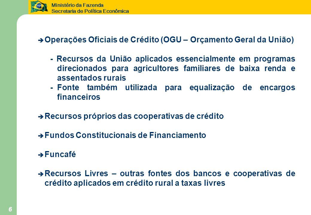 Operações Oficiais de Crédito (OGU – Orçamento Geral da União)