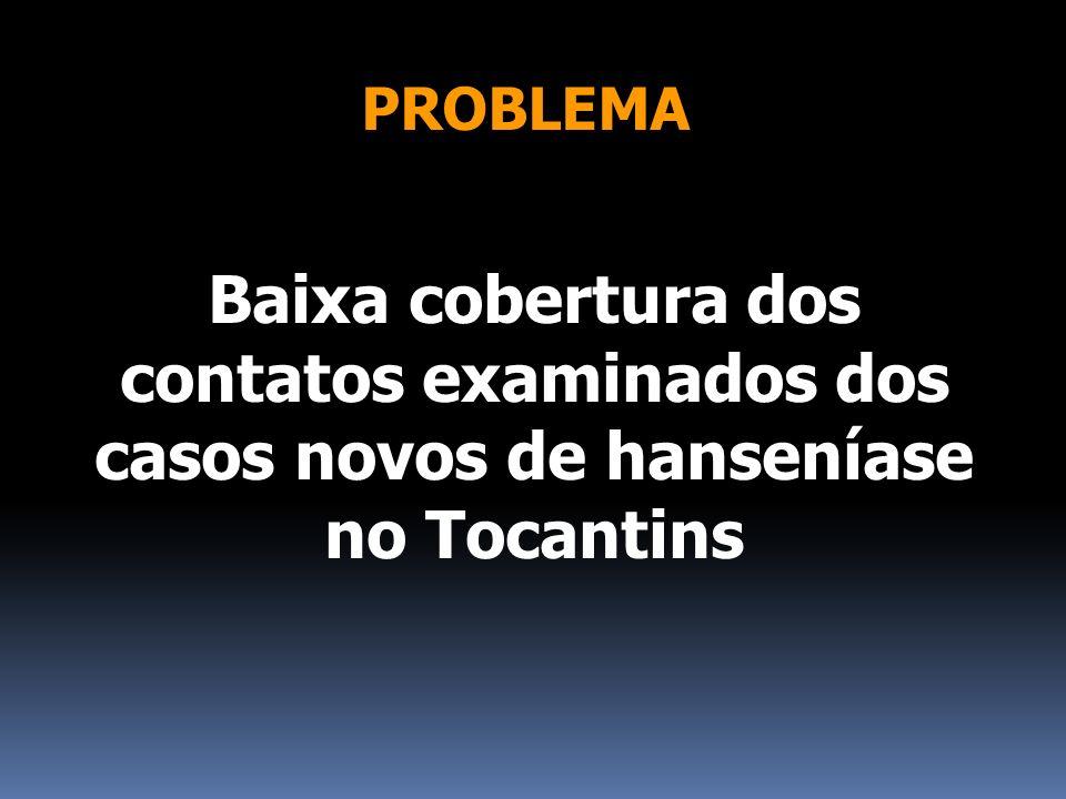 PROBLEMA Baixa cobertura dos contatos examinados dos casos novos de hanseníase no Tocantins