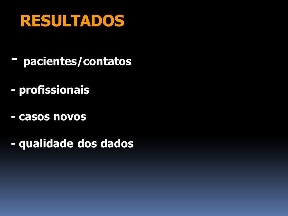 pacientes/contatos RESULTADOS - profissionais - casos novos
