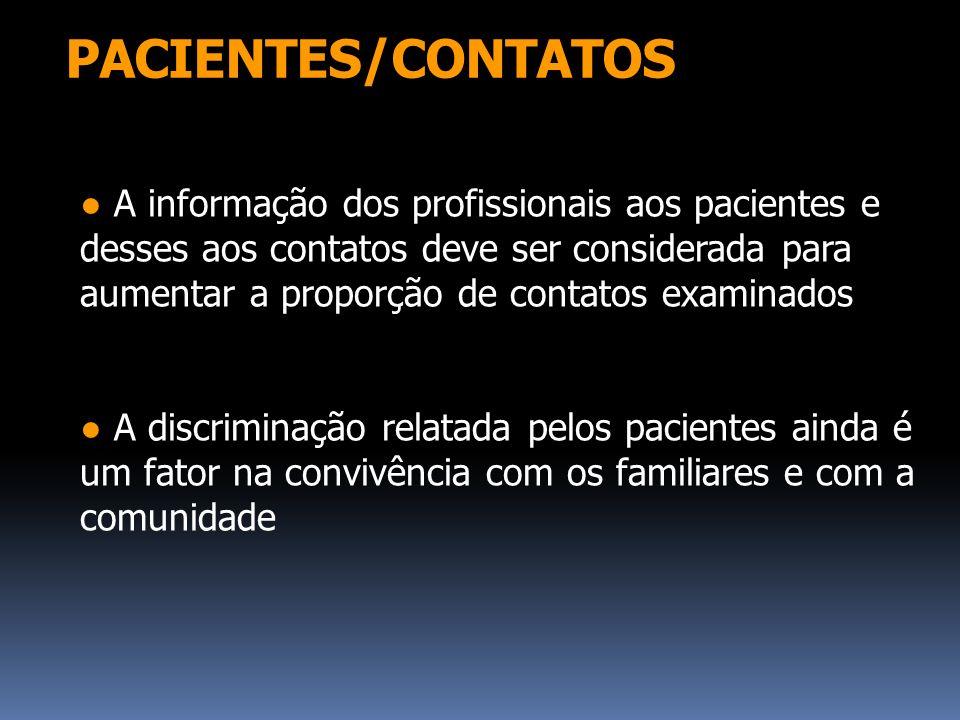 PACIENTES/CONTATOS