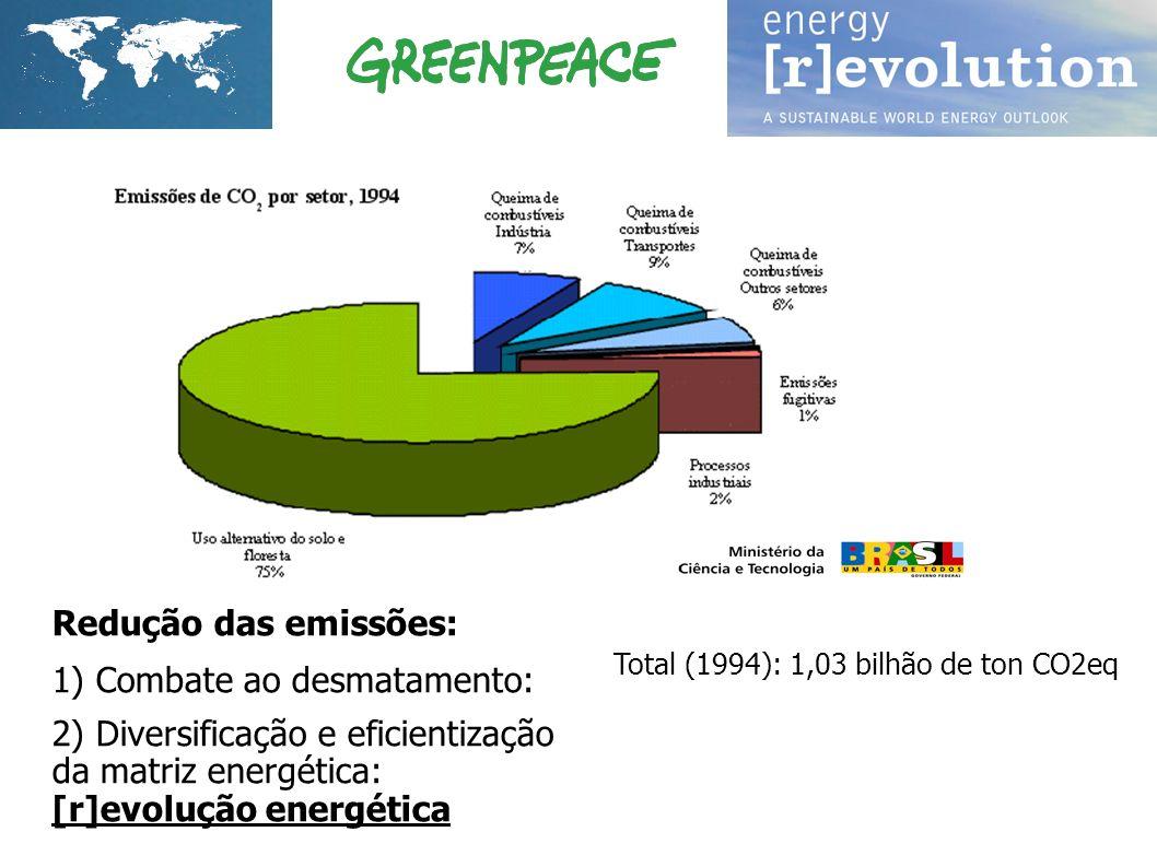 1) Combate ao desmatamento: 2) Diversificação e eficientização