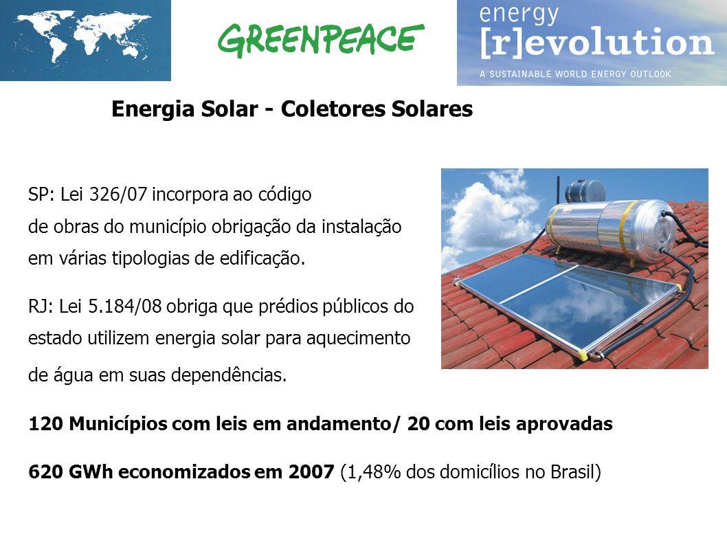 Energia Solar - Coletores Solares