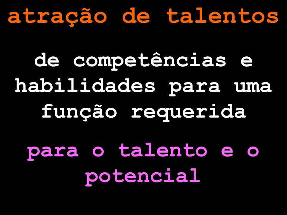 atração de talentos de competências e habilidades para uma função requerida.