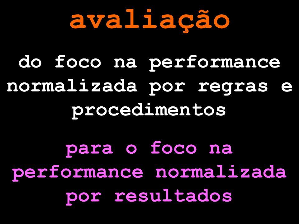 avaliação do foco na performance normalizada por regras e procedimentos.