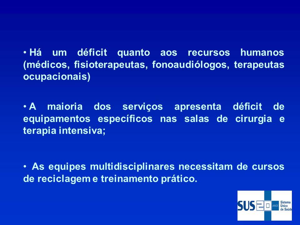 Há um déficit quanto aos recursos humanos (médicos, fisioterapeutas, fonoaudiólogos, terapeutas ocupacionais)