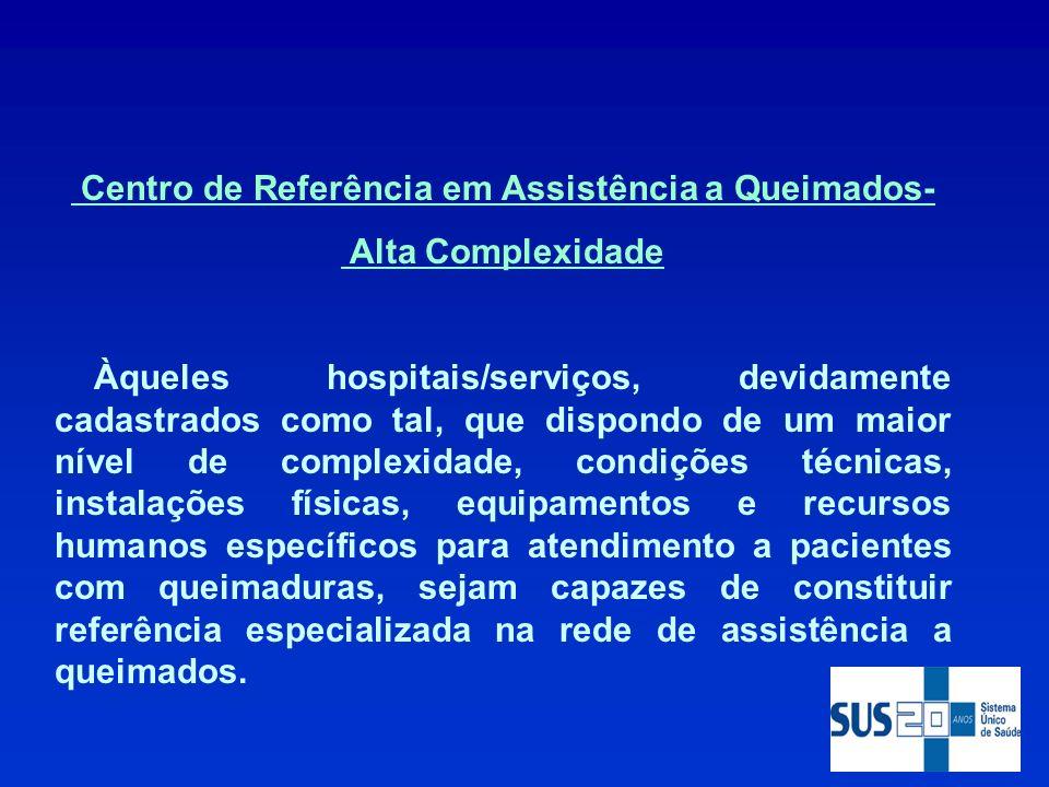 Centro de Referência em Assistência a Queimados-
