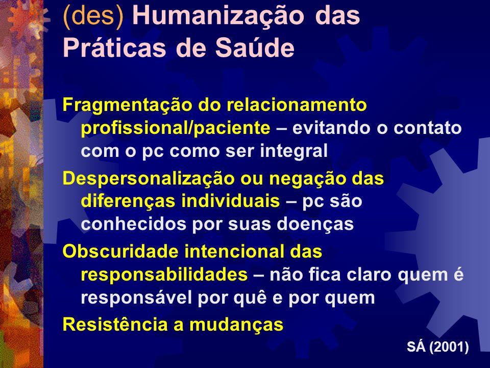 (des) Humanização das Práticas de Saúde